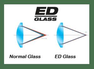 Nikon Monarch 5 - ED Glass