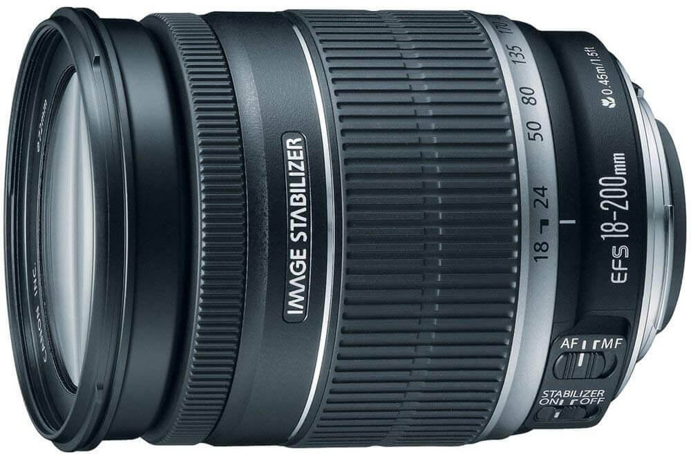 lenses for photographing animals, wildlife, birds