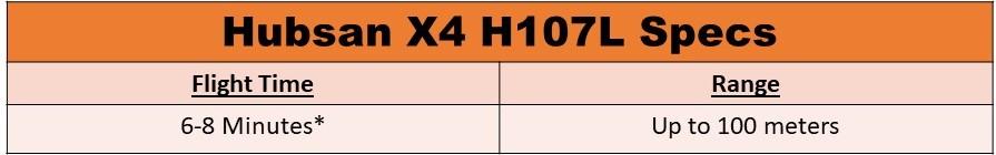 hubsan x4 h107L