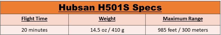 hubsan h501s image